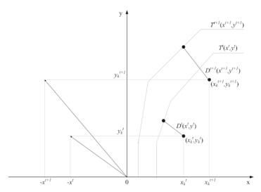 benchmark_heterogeneity.png